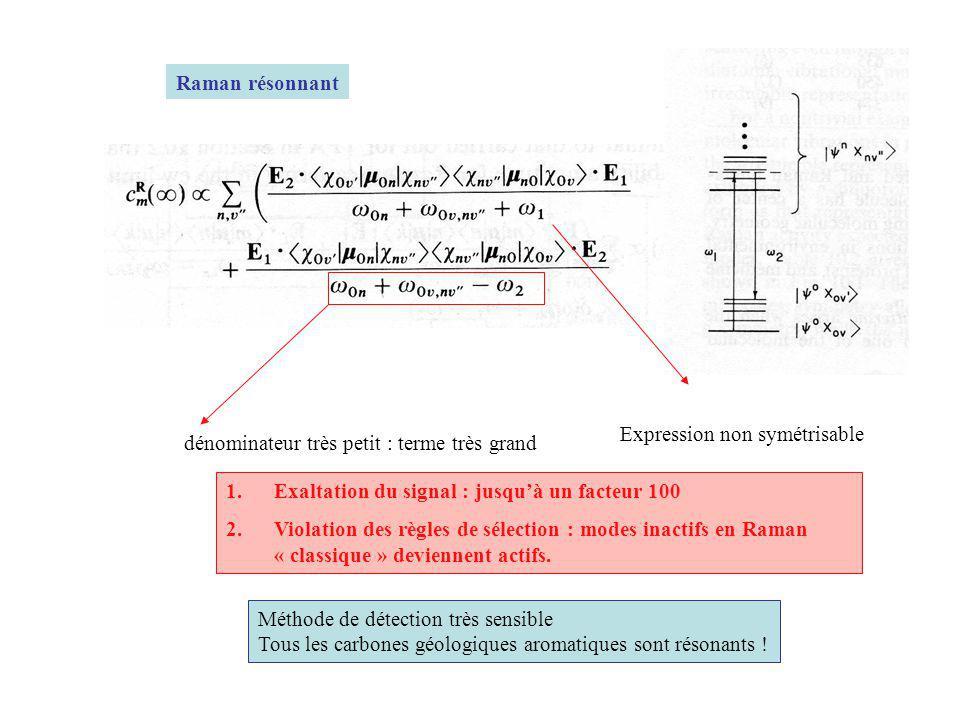 Raman résonnant Expression non symétrisable. dénominateur très petit : terme très grand. Exaltation du signal : jusqu'à un facteur 100.