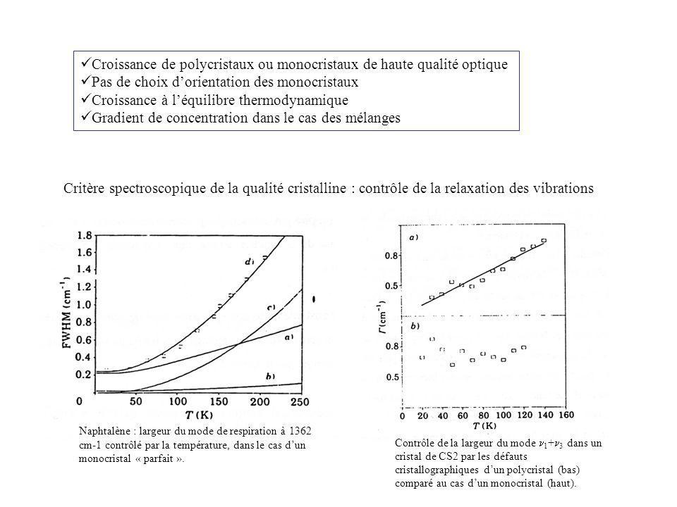 Croissance de polycristaux ou monocristaux de haute qualité optique