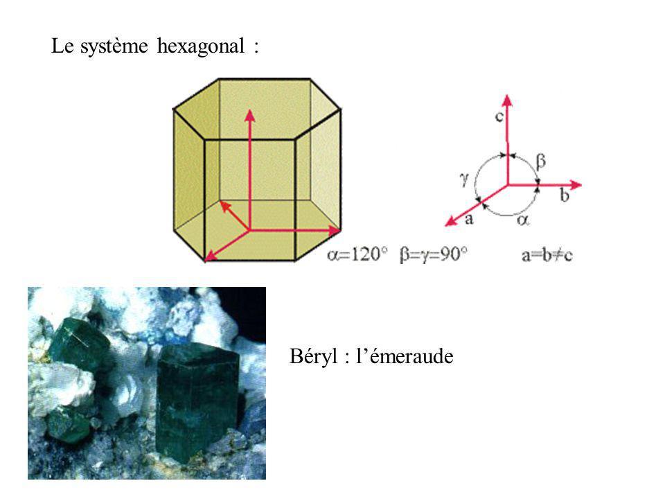 Le système hexagonal : Béryl : l'émeraude