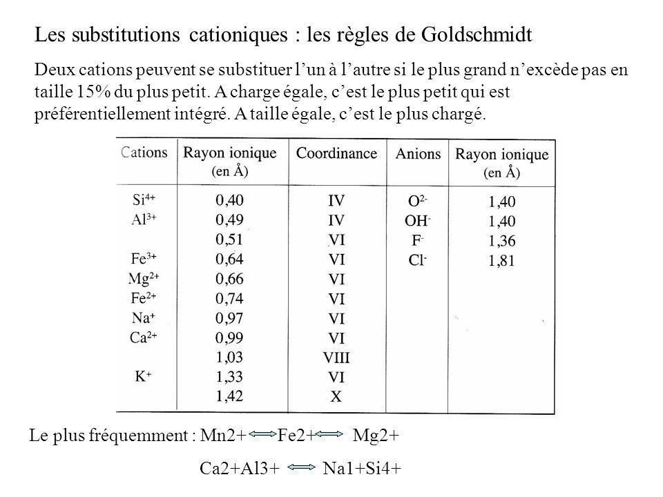 Les substitutions cationiques : les règles de Goldschmidt