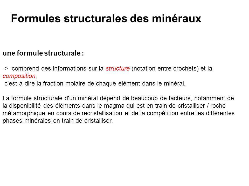 Formules structurales des minéraux