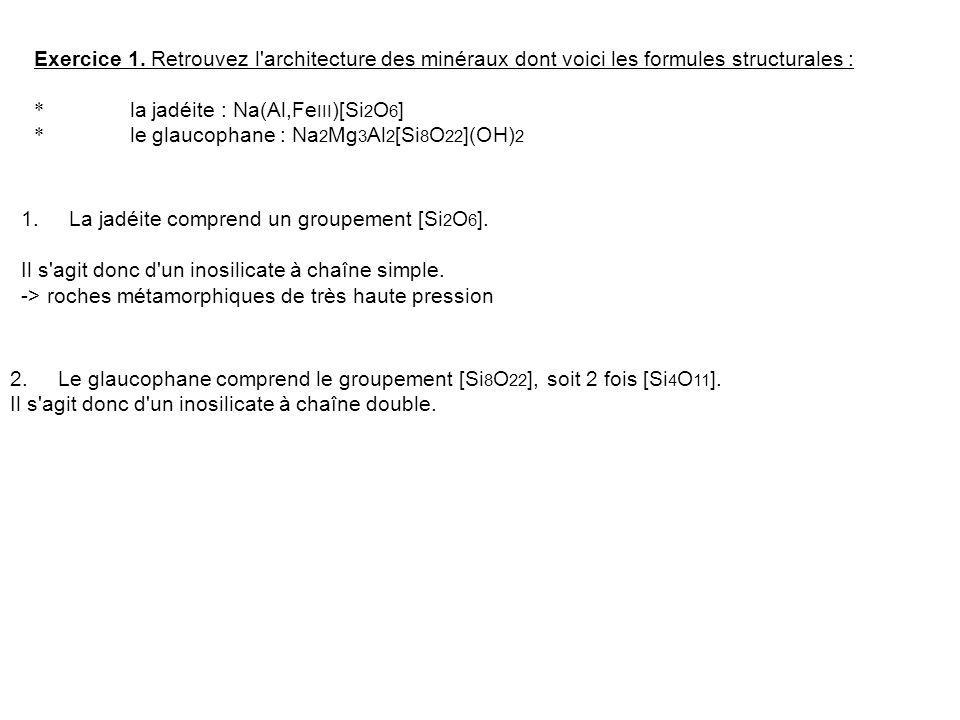 Exercice 1. Retrouvez l architecture des minéraux dont voici les formules structurales :