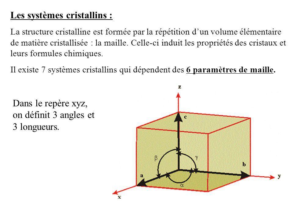 Les systèmes cristallins :