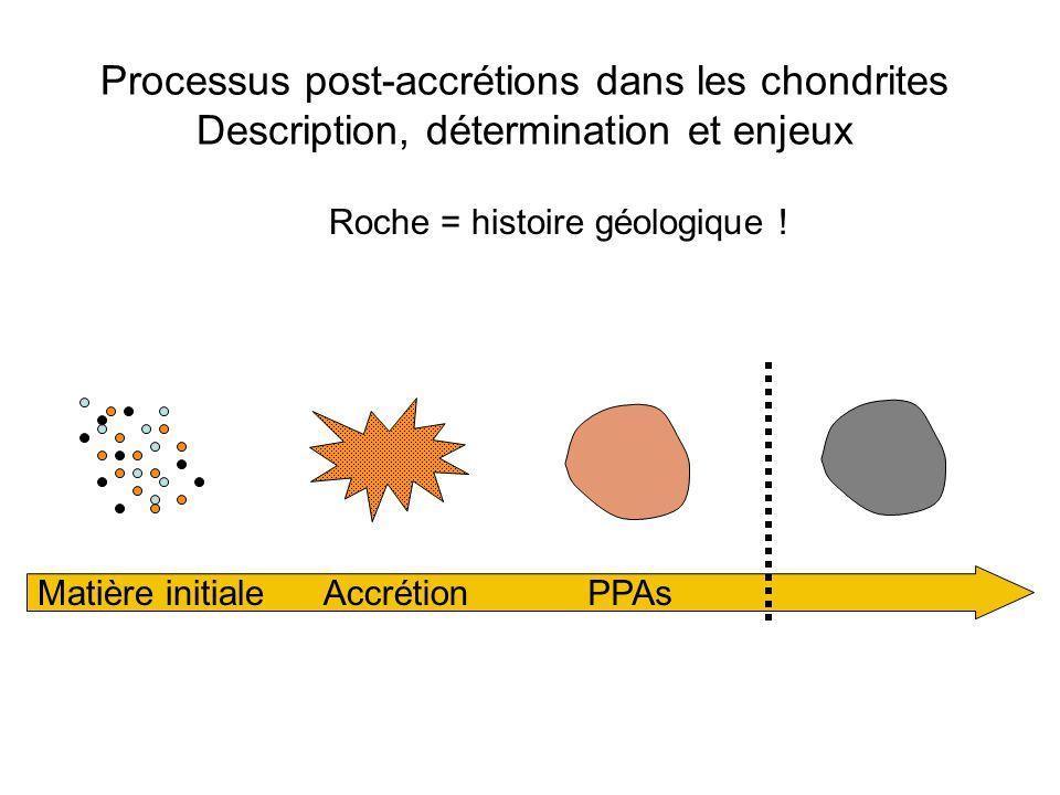 Processus post-accrétions dans les chondrites