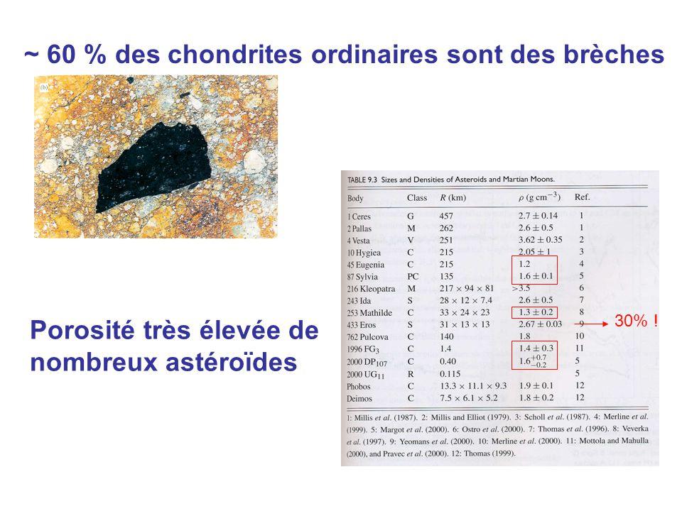 ~ 60 % des chondrites ordinaires sont des brèches