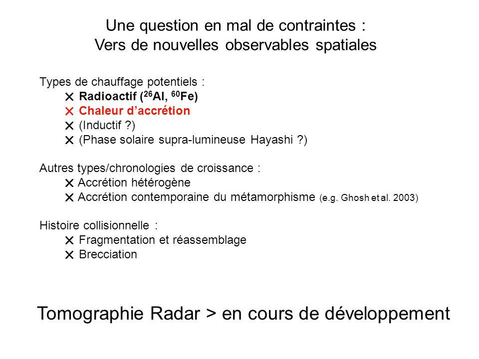Tomographie Radar > en cours de développement