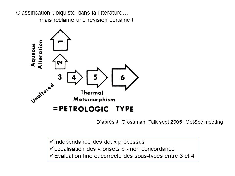 Classification ubiquiste dans la littérature…