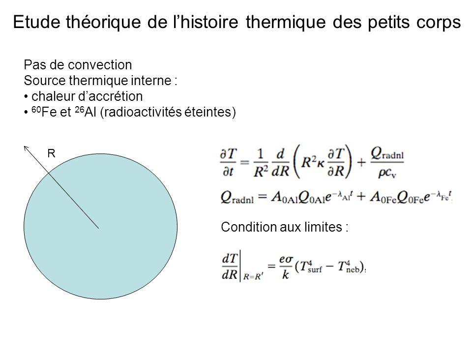 Etude théorique de l'histoire thermique des petits corps