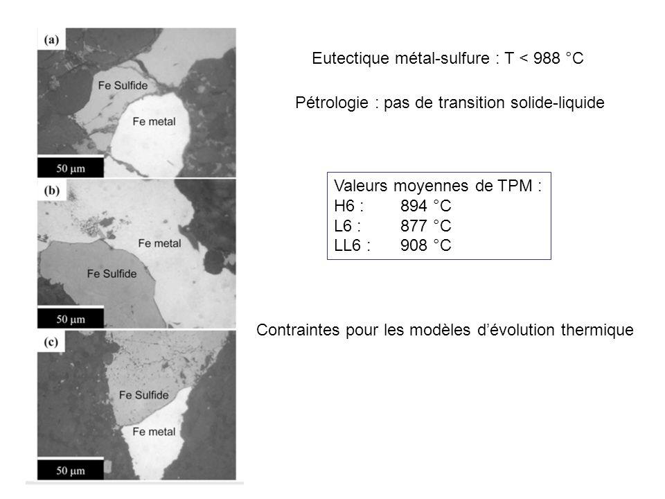 Eutectique métal-sulfure : T < 988 °C