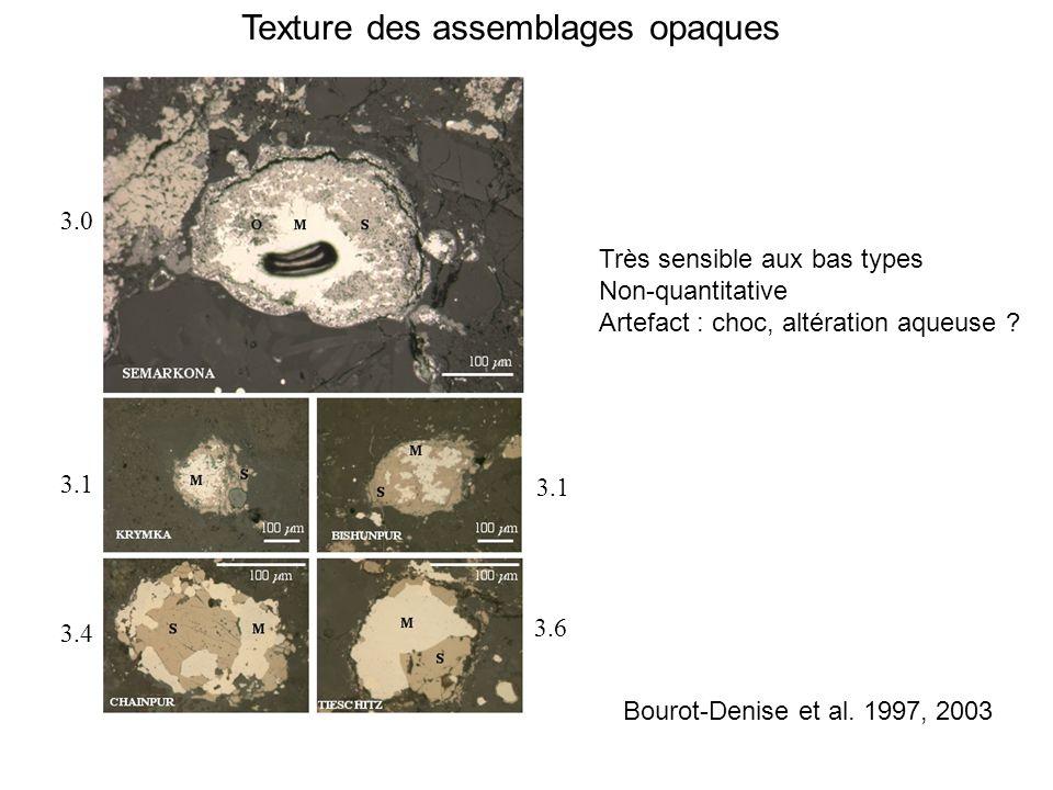 Texture des assemblages opaques