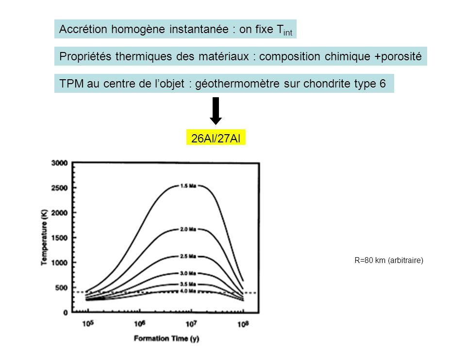 Accrétion homogène instantanée : on fixe Tint