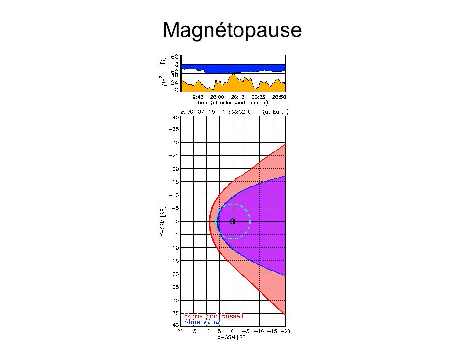 Magnétopause