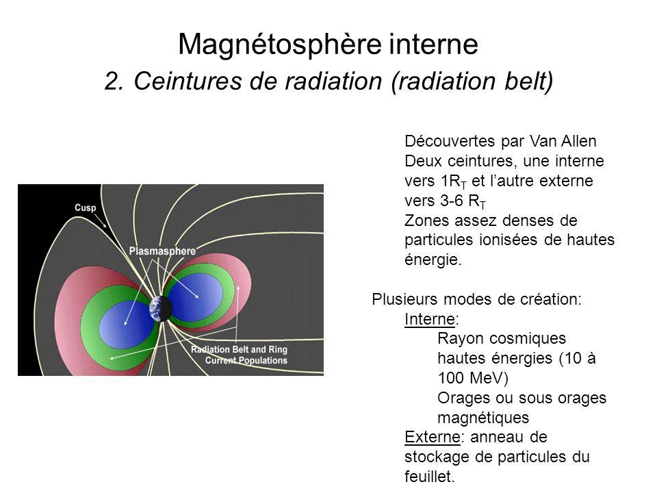 Magnétosphère interne 2. Ceintures de radiation (radiation belt)