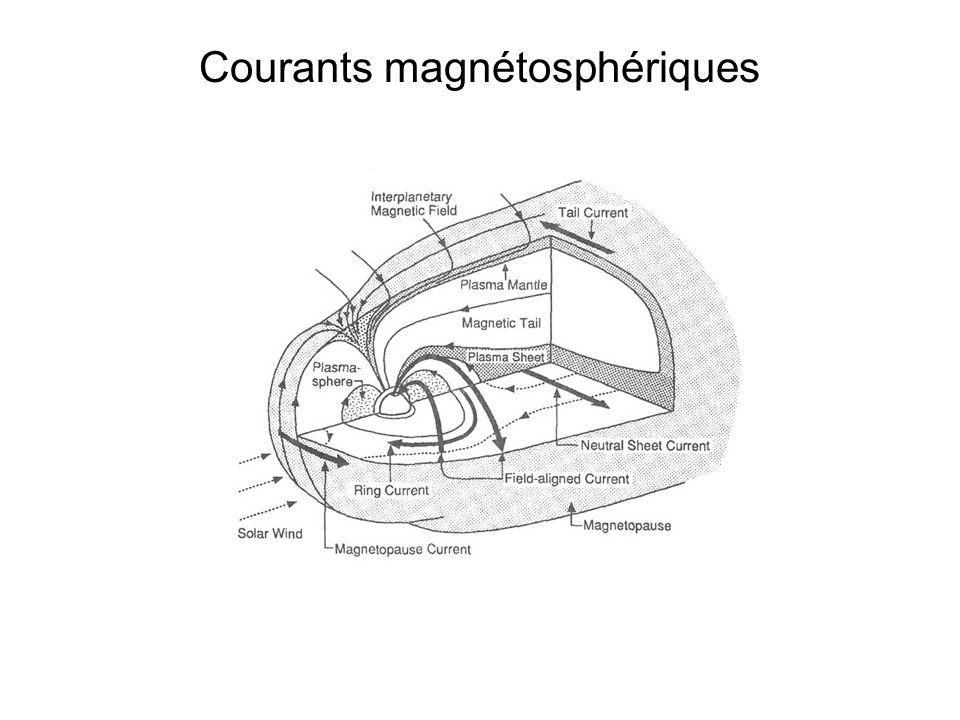 Courants magnétosphériques