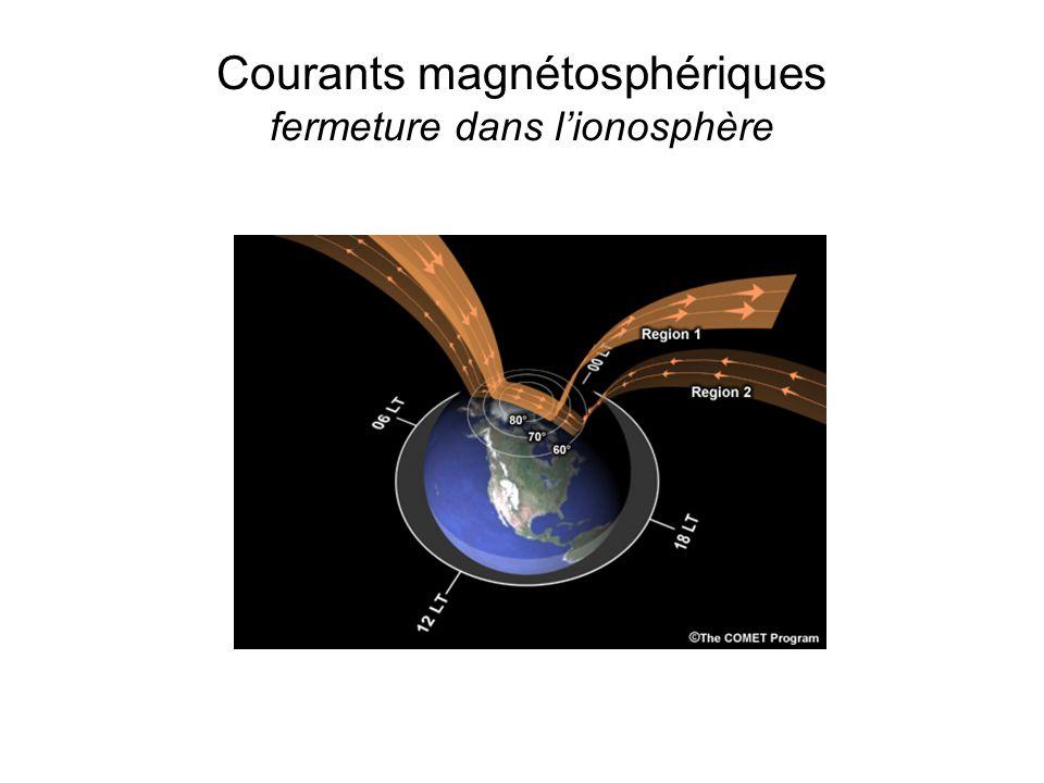 Courants magnétosphériques fermeture dans l'ionosphère