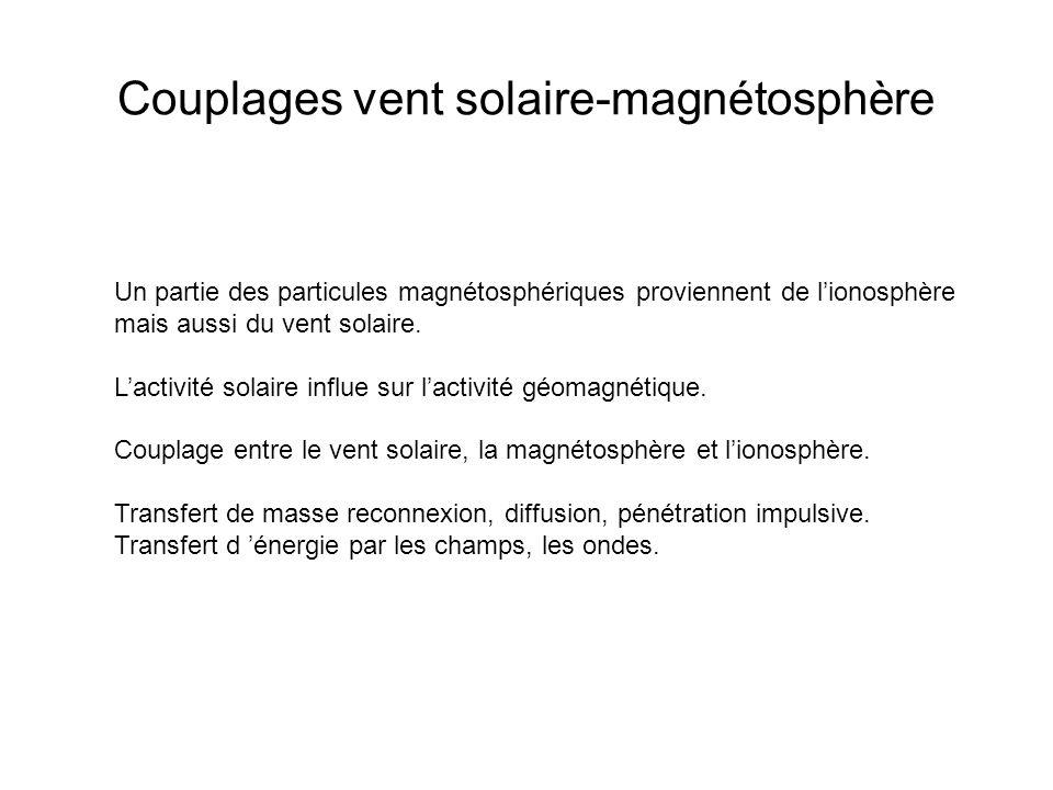 Couplages vent solaire-magnétosphère