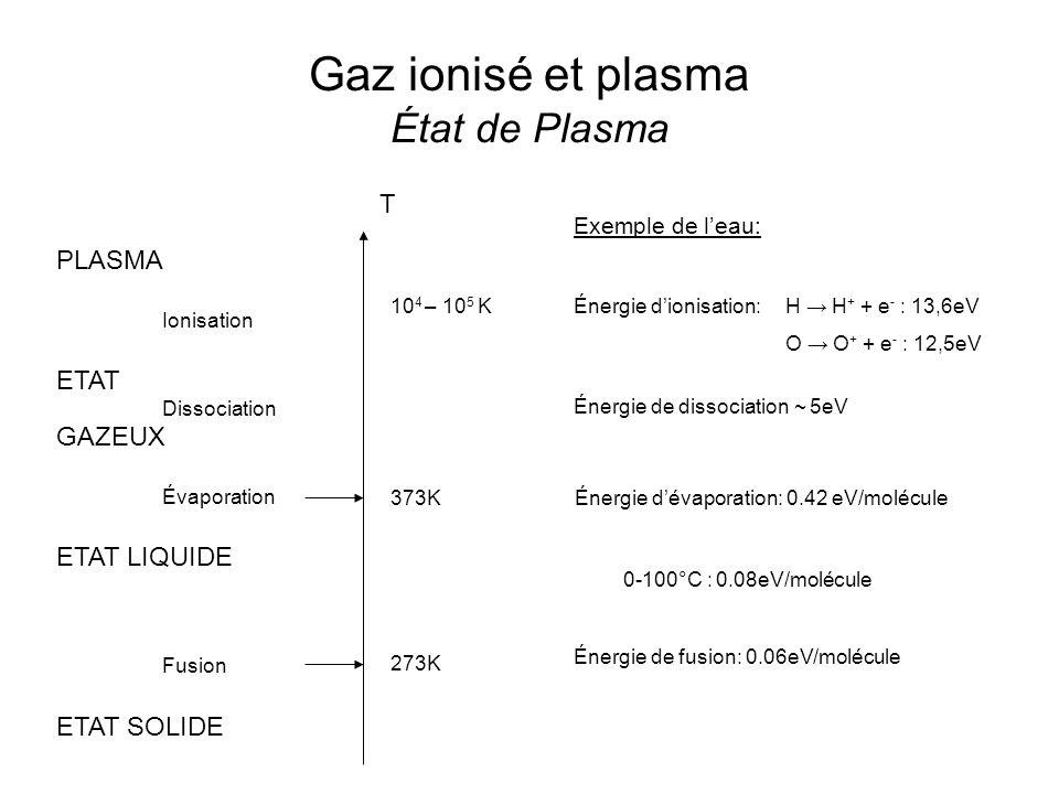 Gaz ionisé et plasma État de Plasma