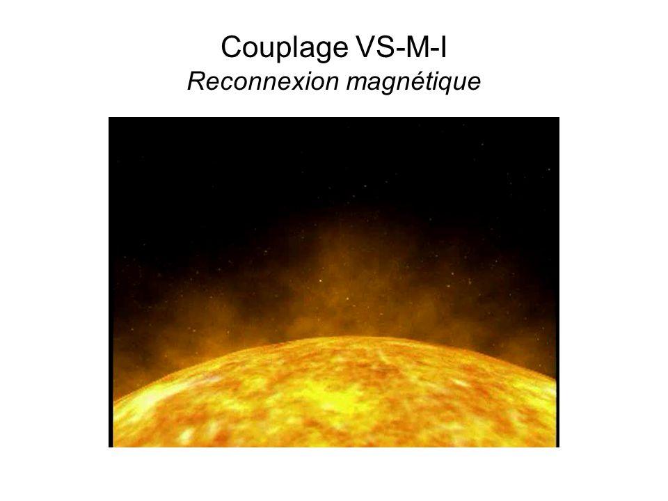 Couplage VS-M-I Reconnexion magnétique
