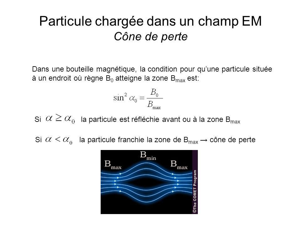 Particule chargée dans un champ EM Cône de perte