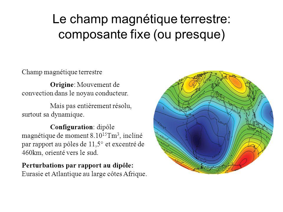 Le champ magnétique terrestre: composante fixe (ou presque)