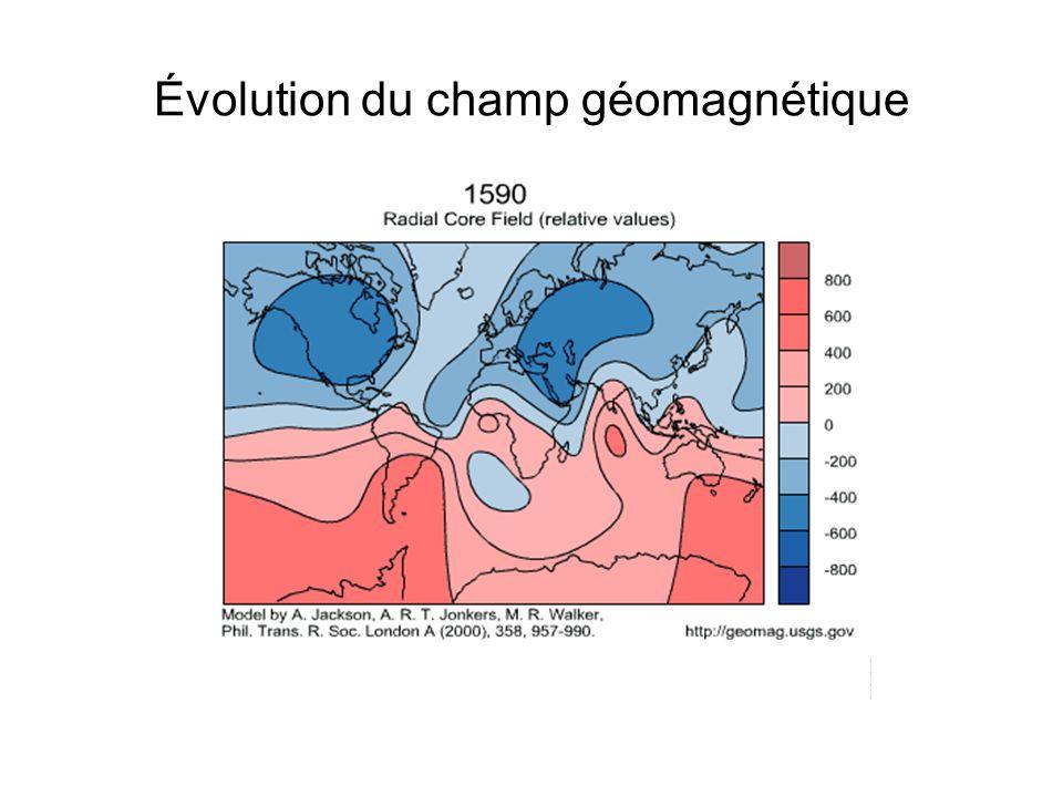 Évolution du champ géomagnétique