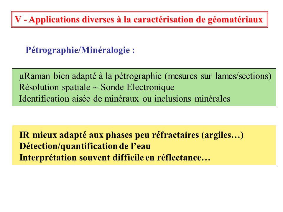 V - Applications diverses à la caractérisation de géomatériaux