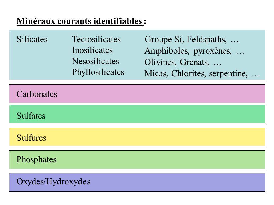 Minéraux courants identifiables :