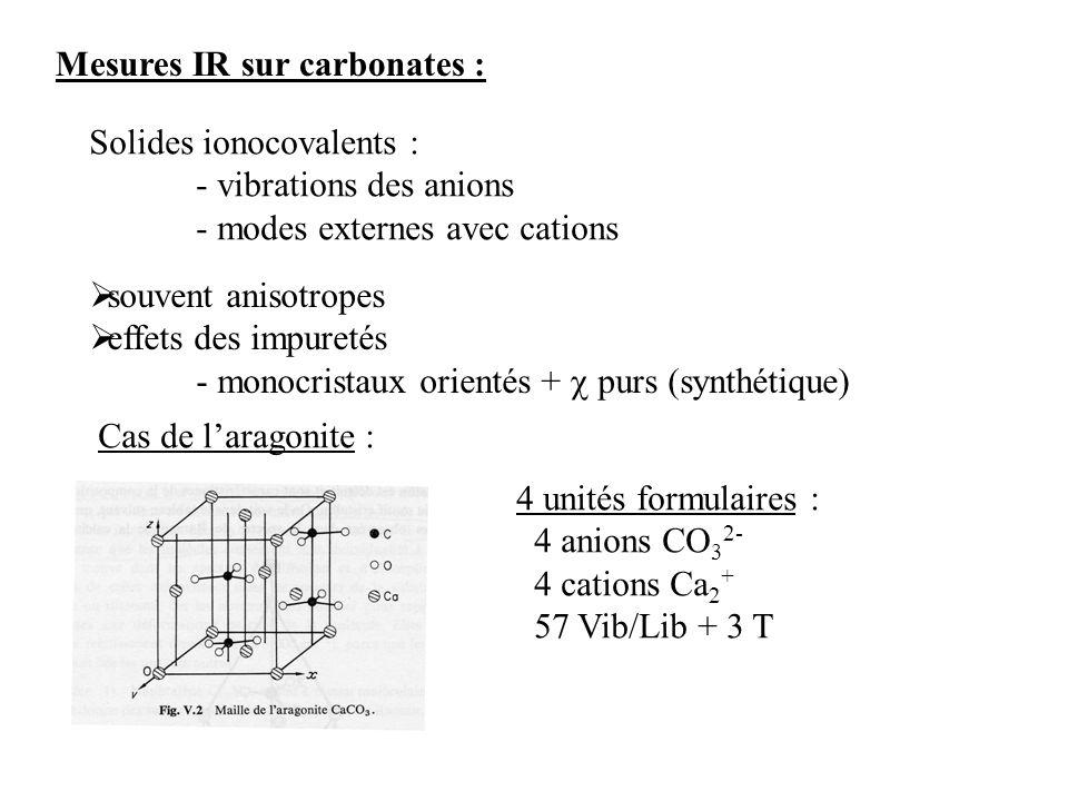 Mesures IR sur carbonates :