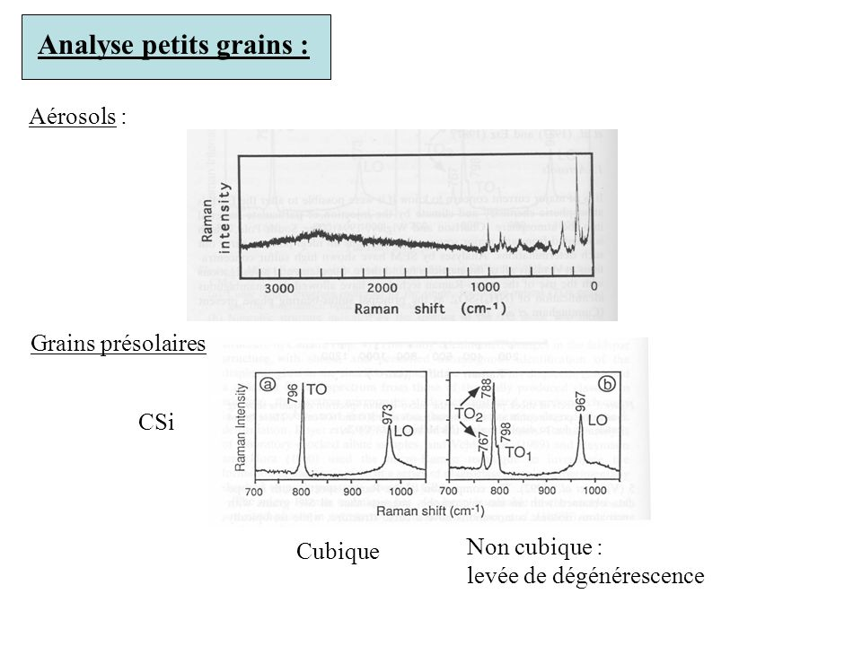 Analyse petits grains :