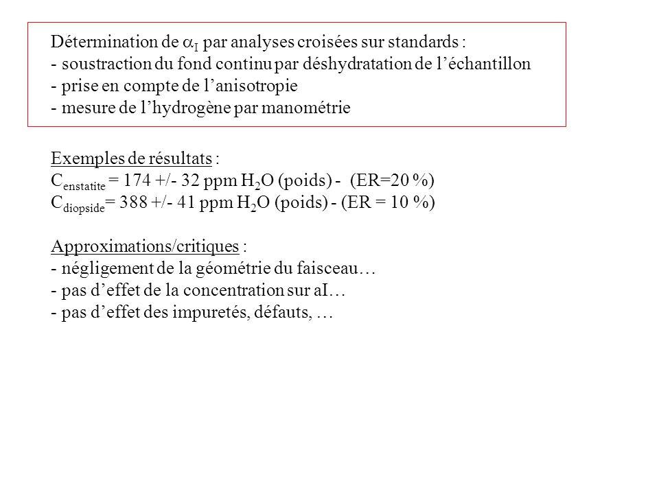 Détermination de aI par analyses croisées sur standards :