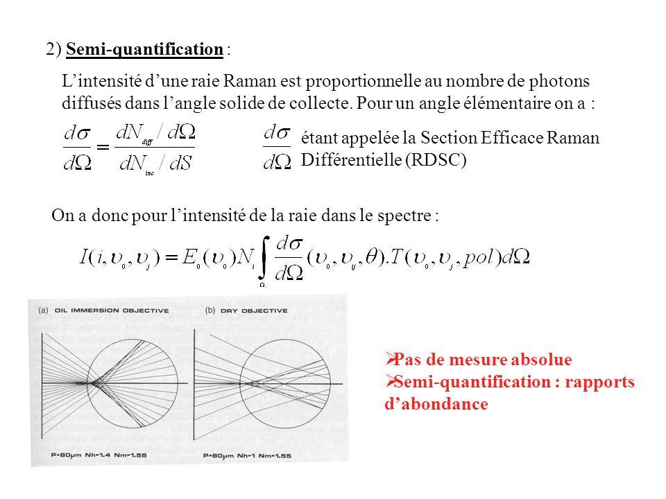 2) Semi-quantification :
