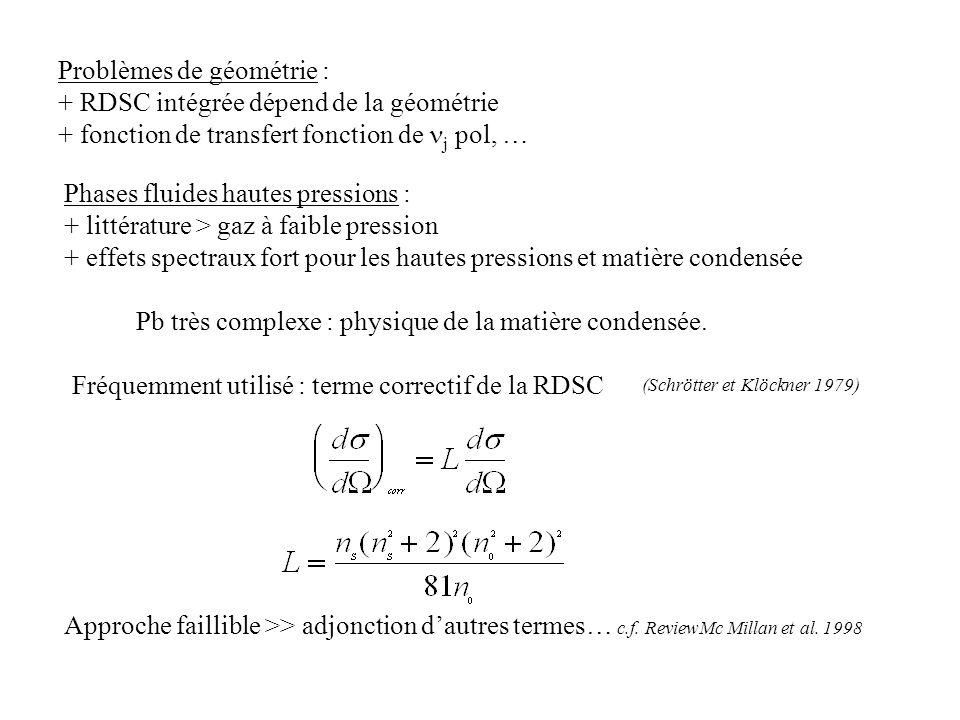Problèmes de géométrie : + RDSC intégrée dépend de la géométrie