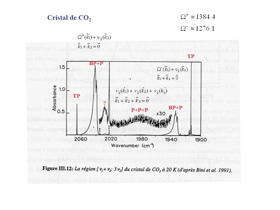 Cristal de CO2 TP BP+P TP BP+P P+P+P