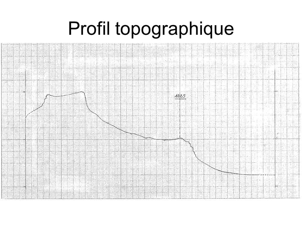 Profil topographique