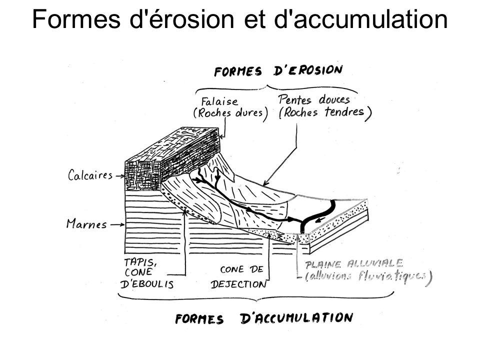 Formes d érosion et d accumulation