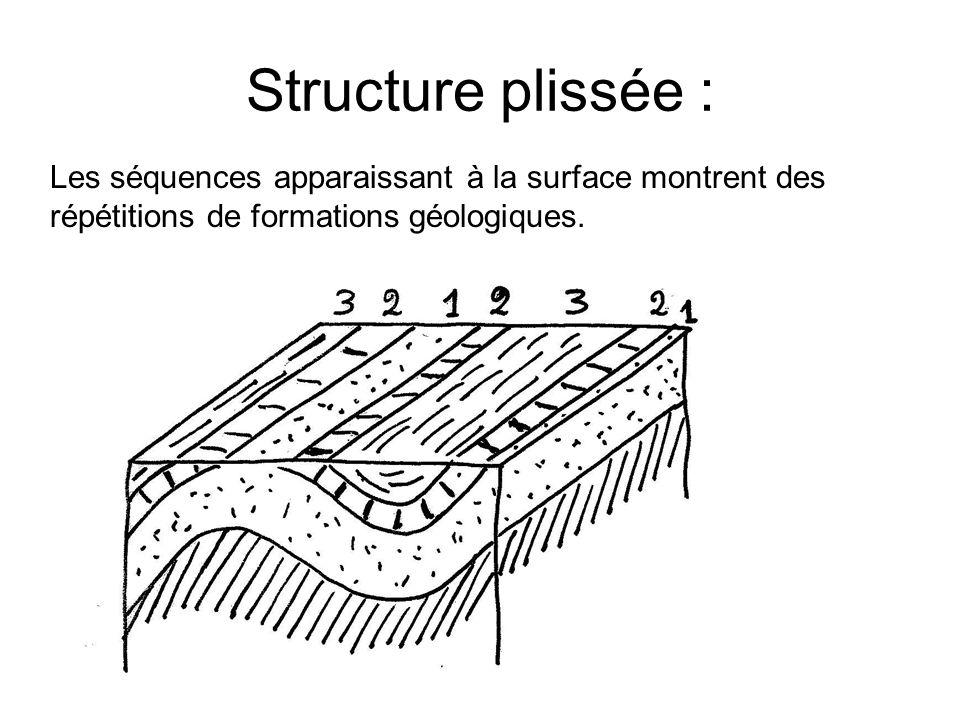 Structure plissée : Les séquences apparaissant à la surface montrent des répétitions de formations géologiques.