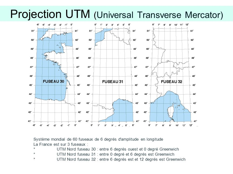 Projection UTM (Universal Transverse Mercator)