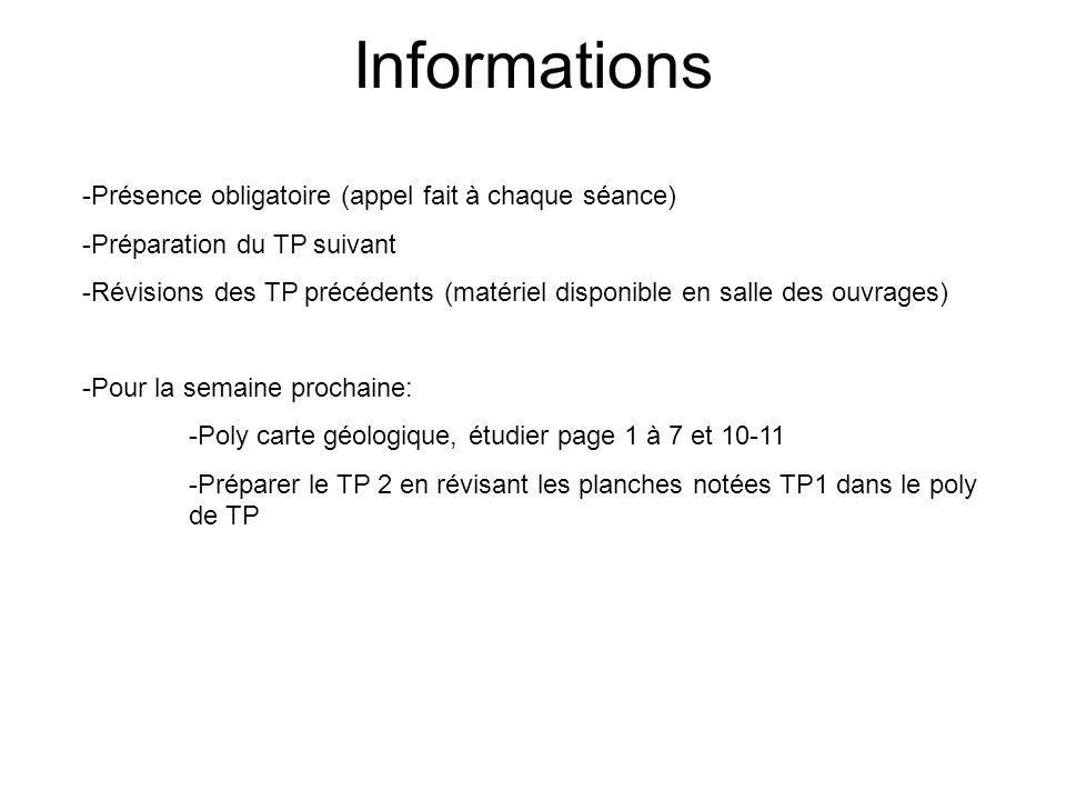 Informations Présence obligatoire (appel fait à chaque séance)