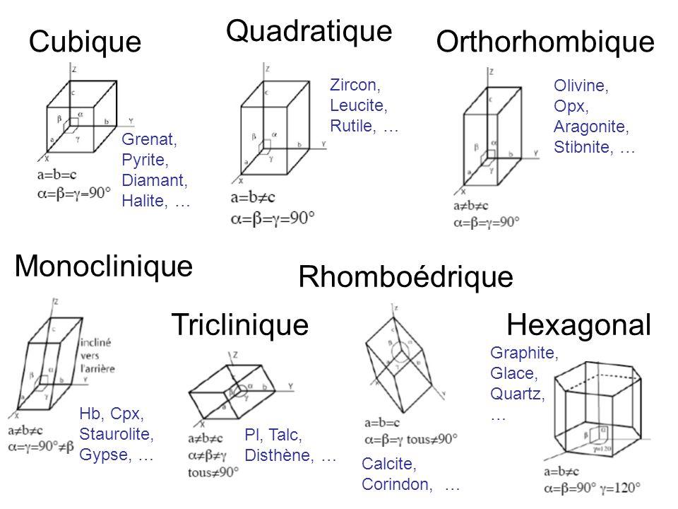 Quadratique Cubique Orthorhombique Monoclinique Rhomboédrique