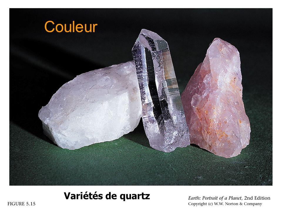 Couleur Variétés de quartz
