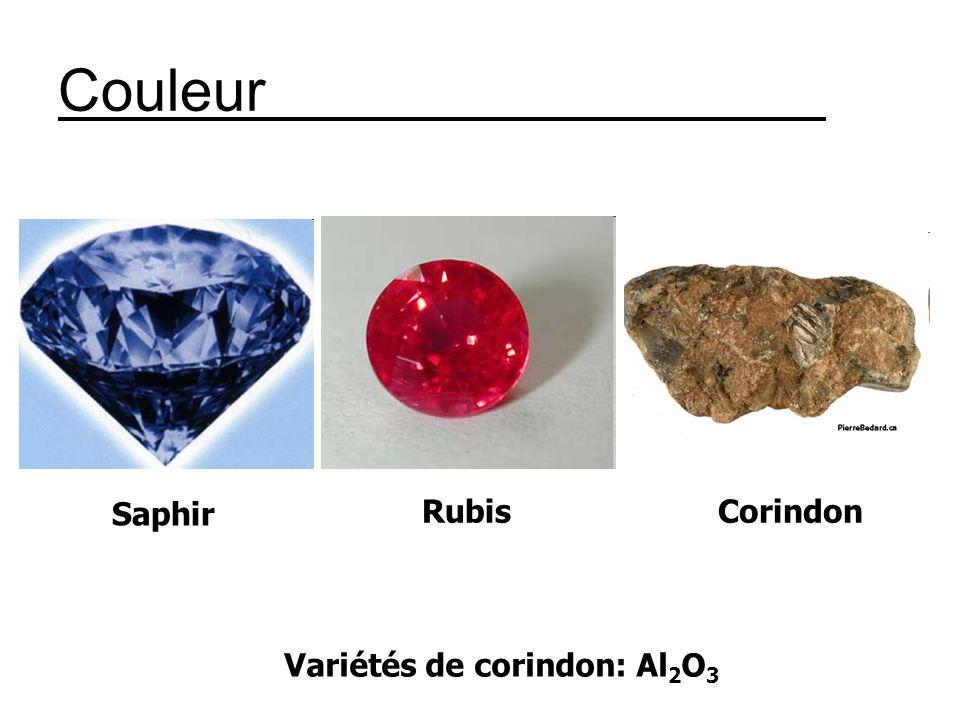 Couleur Saphir Rubis Corindon Variétés de corindon: Al2O3