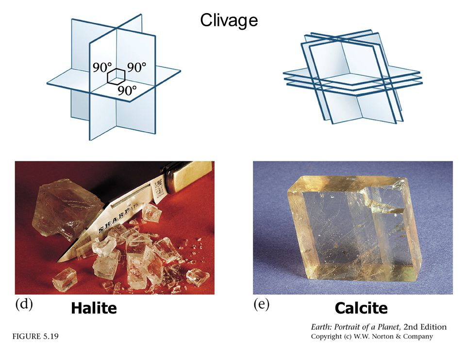 Clivage Halite Calcite