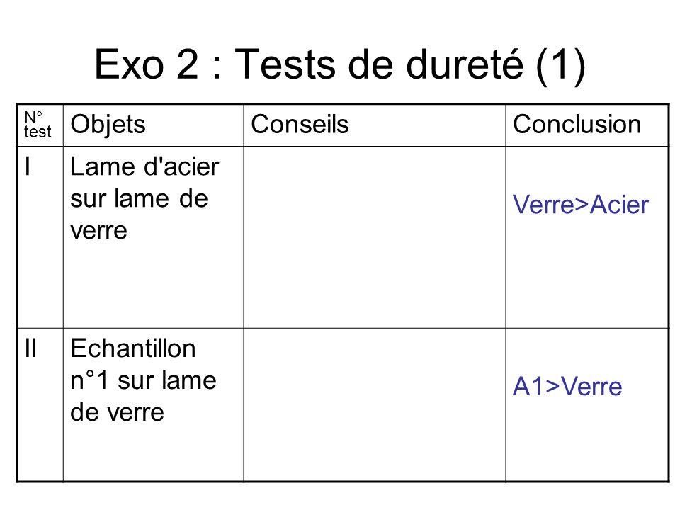 Exo 2 : Tests de dureté (1) Objets Conseils Conclusion I