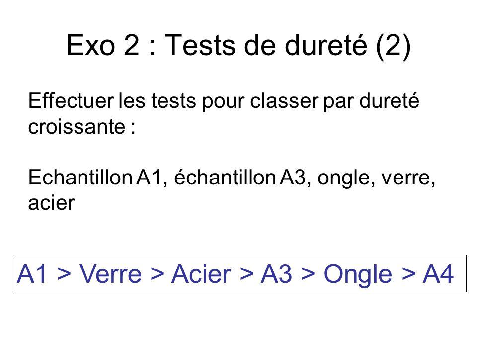 Exo 2 : Tests de dureté (2) Effectuer les tests pour classer par dureté croissante : Echantillon A1, échantillon A3, ongle, verre, acier.