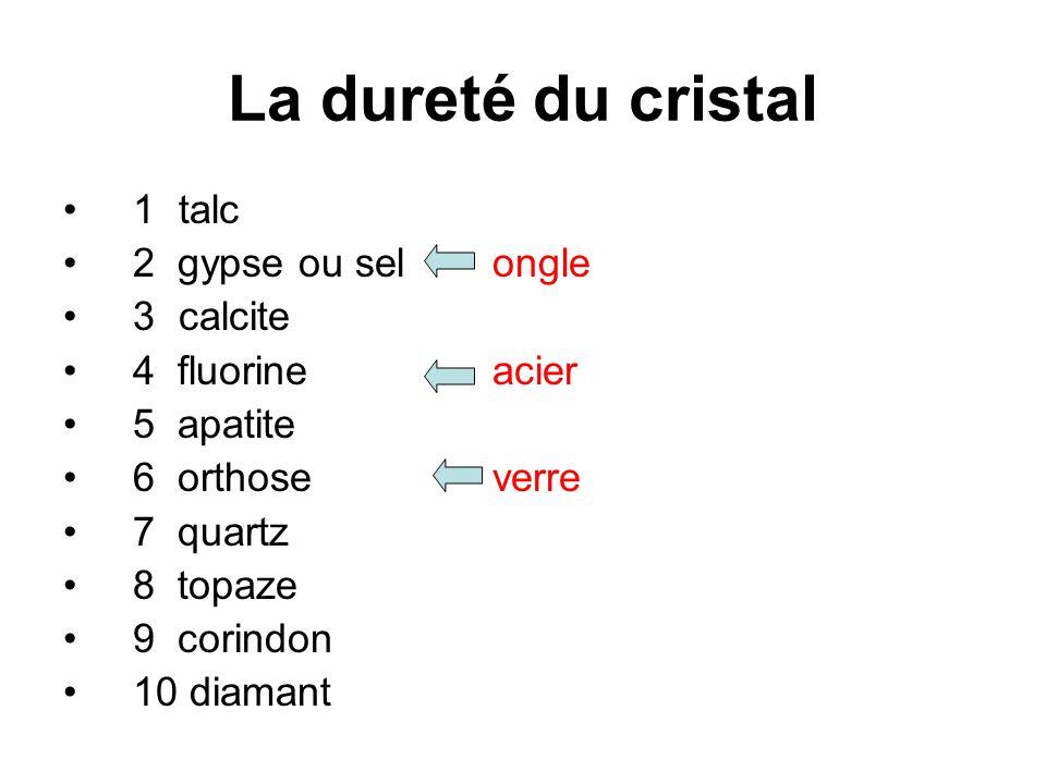 La dureté du cristal 1 talc 2 gypse ou sel ongle 3 calcite