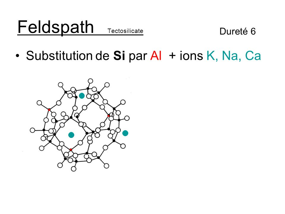 Feldspath Tectosilicate