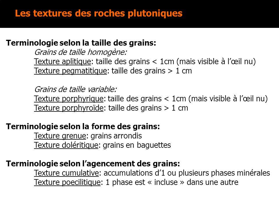 Les textures des roches plutoniques