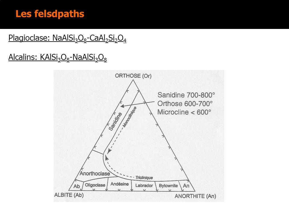 Les felsdpaths Plagioclase: NaAlSi3O8-CaAl2Si2O4