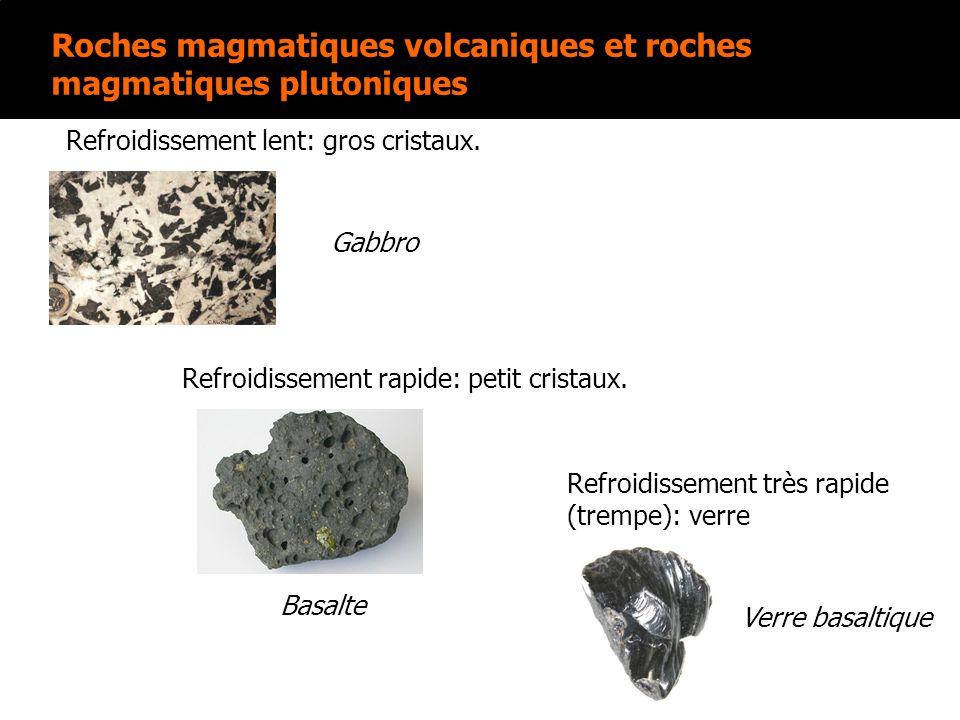 Roches magmatiques volcaniques et roches magmatiques plutoniques