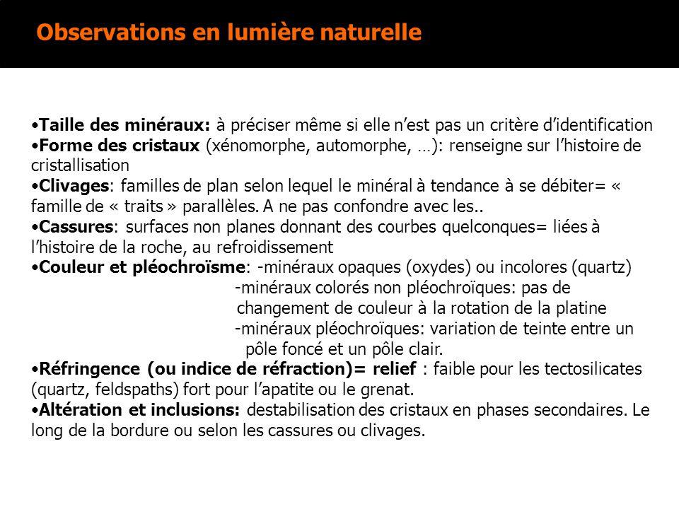 Observations en lumière naturelle